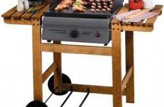 choisir un barbecue japonais guide d 39 achat barbecue. Black Bedroom Furniture Sets. Home Design Ideas